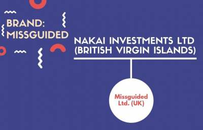diagram: missguided ltd brand company structure tax