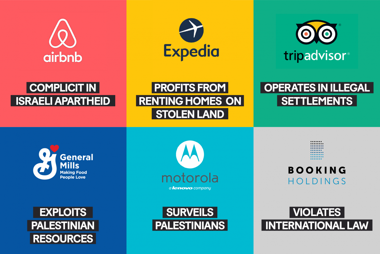 graphic: companies profiting from operating in israeli settlements