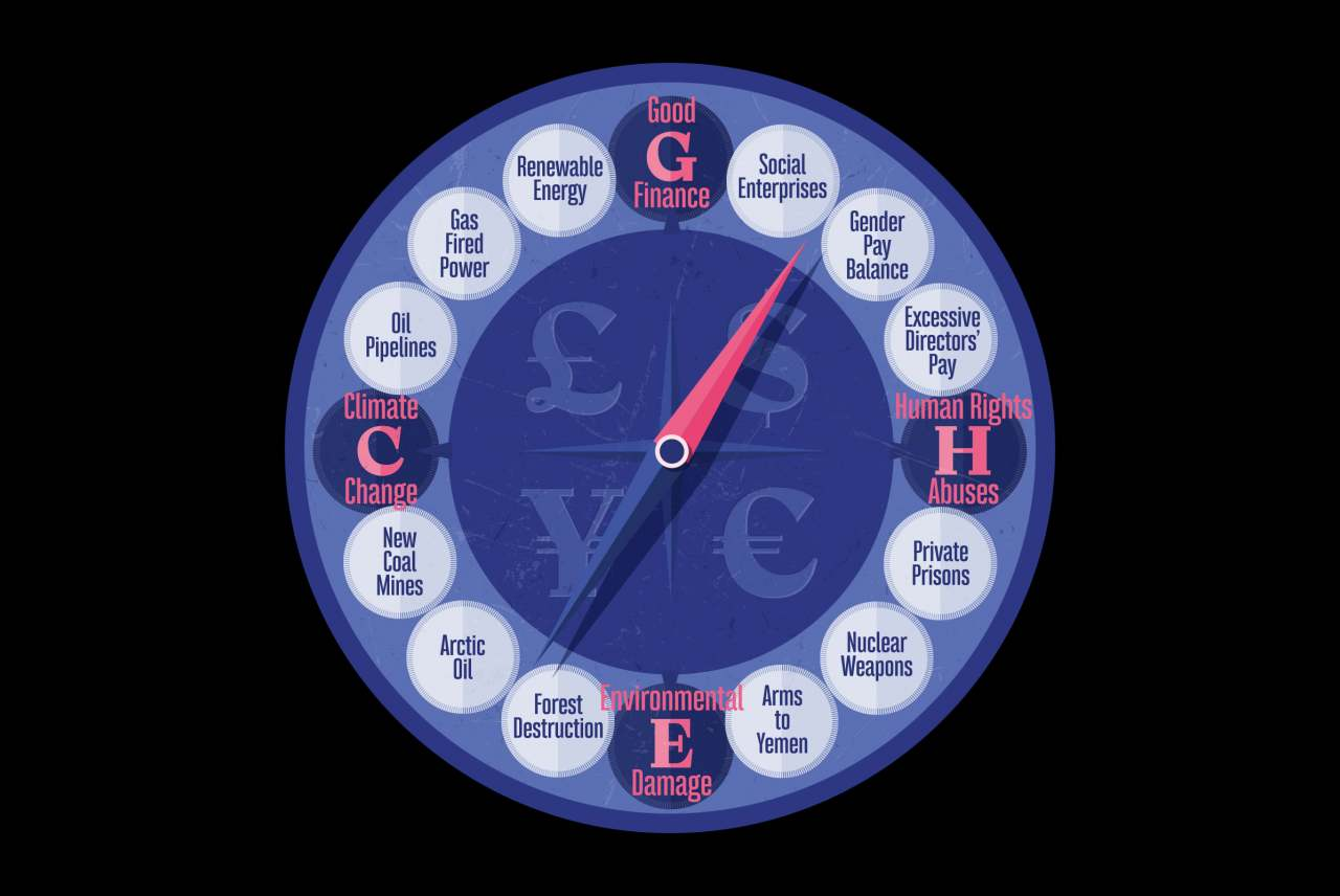 image: graphic moral compass ethical banks finance ethical consumer