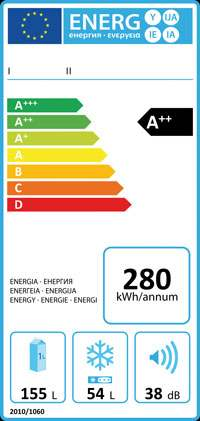Image: Energy efficiency label
