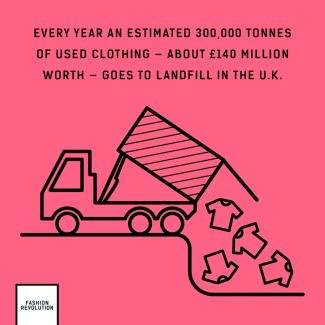 Image: fashion united dumptruck infographic about clothing going to landfill in the UK